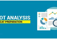 SWOT analysis CAT preparation