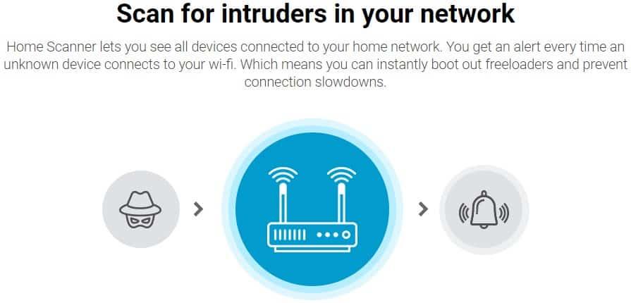 scan for intruders using bitdefender